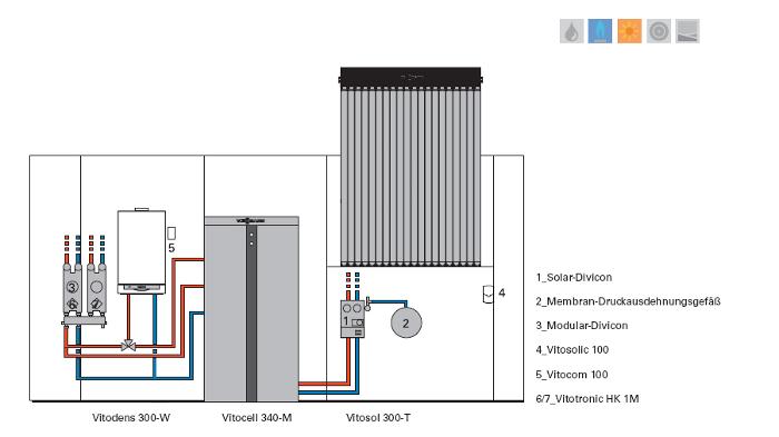 schemat kotłowni z kolektorem słonecznym